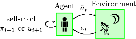 Figure 3 for Self-Modification of Policy and Utility Function in Rational Agents