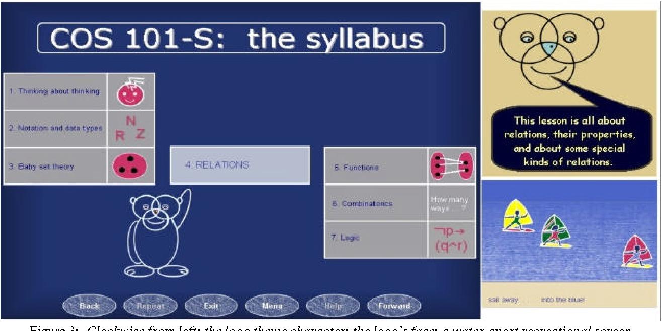 PDF] Usability evaluation of an e-learning tutorial: criteria