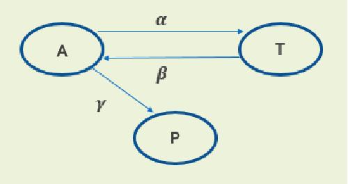 Figure 1 for Fault Detection Engine in Intelligent Predictive Analytics Platform for DCIM
