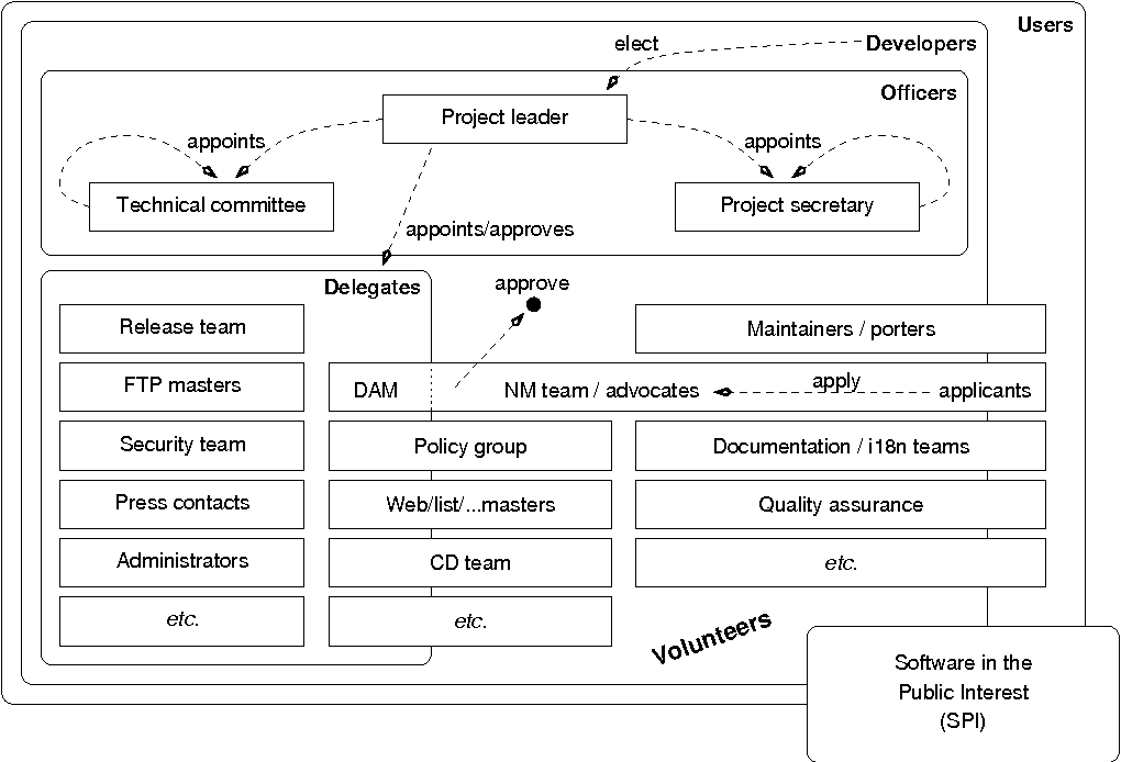 Method diffusion in large open-source projects - Semantic Scholar