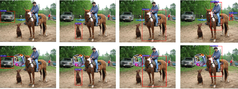Figure 1 for DPatch: An Adversarial Patch Attack on Object Detectors
