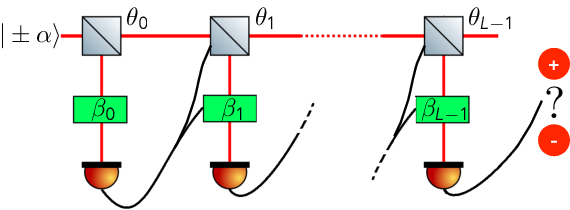 Figure 1 for Real-time calibration of coherent-state receivers: learning by trial and error