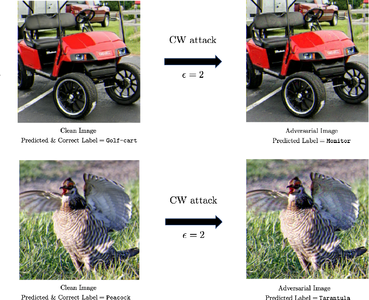 Figure 1 for VisionGuard: Runtime Detection of Adversarial Inputs to Perception Systems