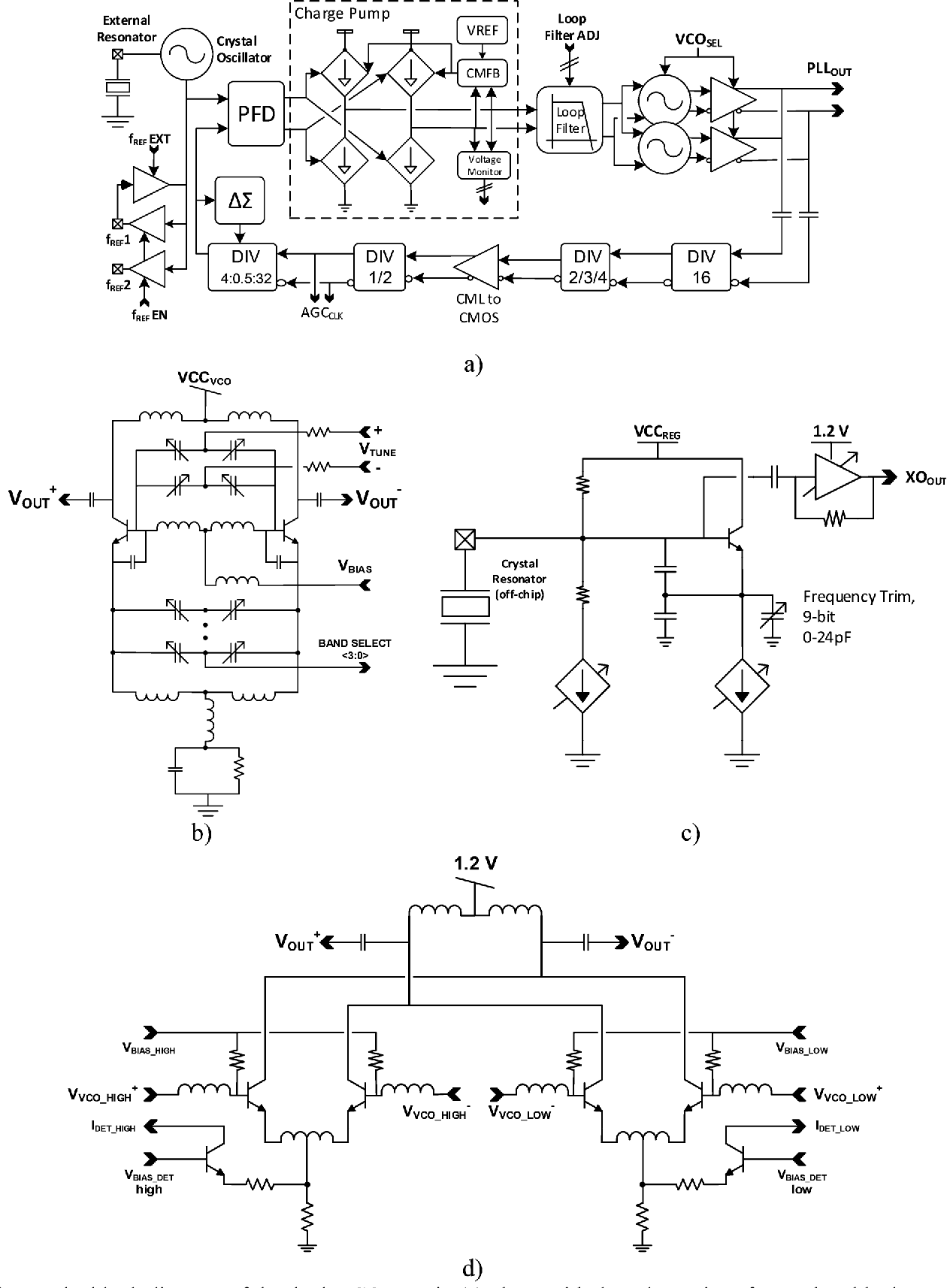Figure 5 From A 60 Ghz 80211ad Wigig Compliant Transceiver For Hartley Oscillator Basic Schematic Circuit Diagram The Block Of Dual Vco Pll In