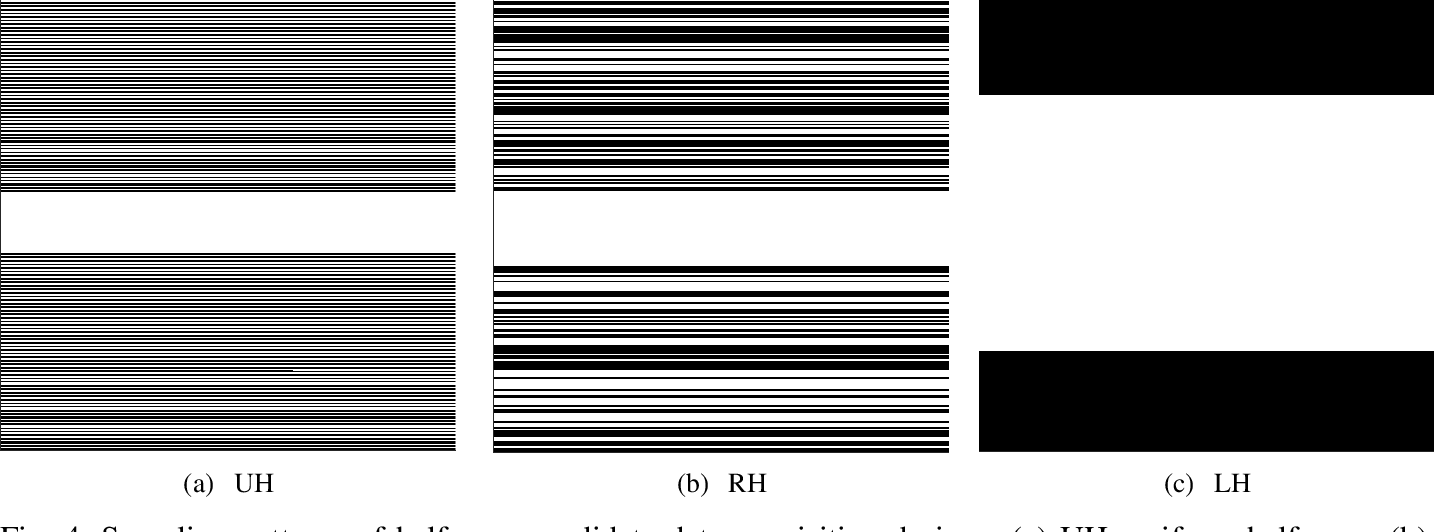 Figure 4 for Reconstruction-Aware Imaging System Ranking by use of a Sparsity-Driven Numerical Observer Enabled by Variational Bayesian Inference