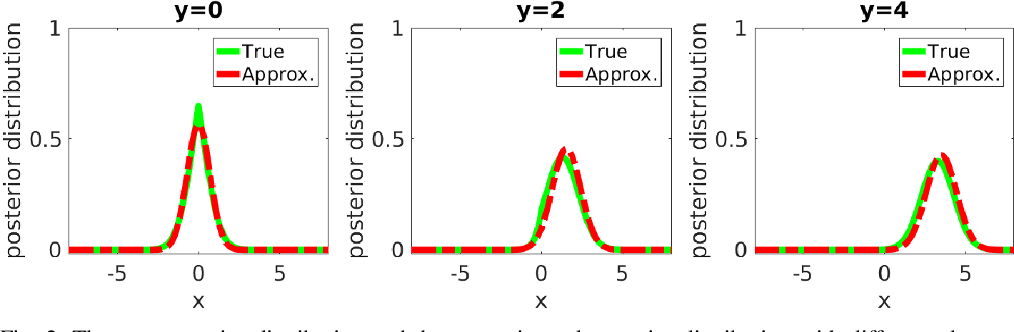 Figure 2 for Reconstruction-Aware Imaging System Ranking by use of a Sparsity-Driven Numerical Observer Enabled by Variational Bayesian Inference