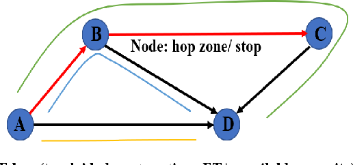 Figure 3 for DeepFreight: A Model-free Deep-reinforcement-learning-based Algorithm for Multi-transfer Freight Delivery