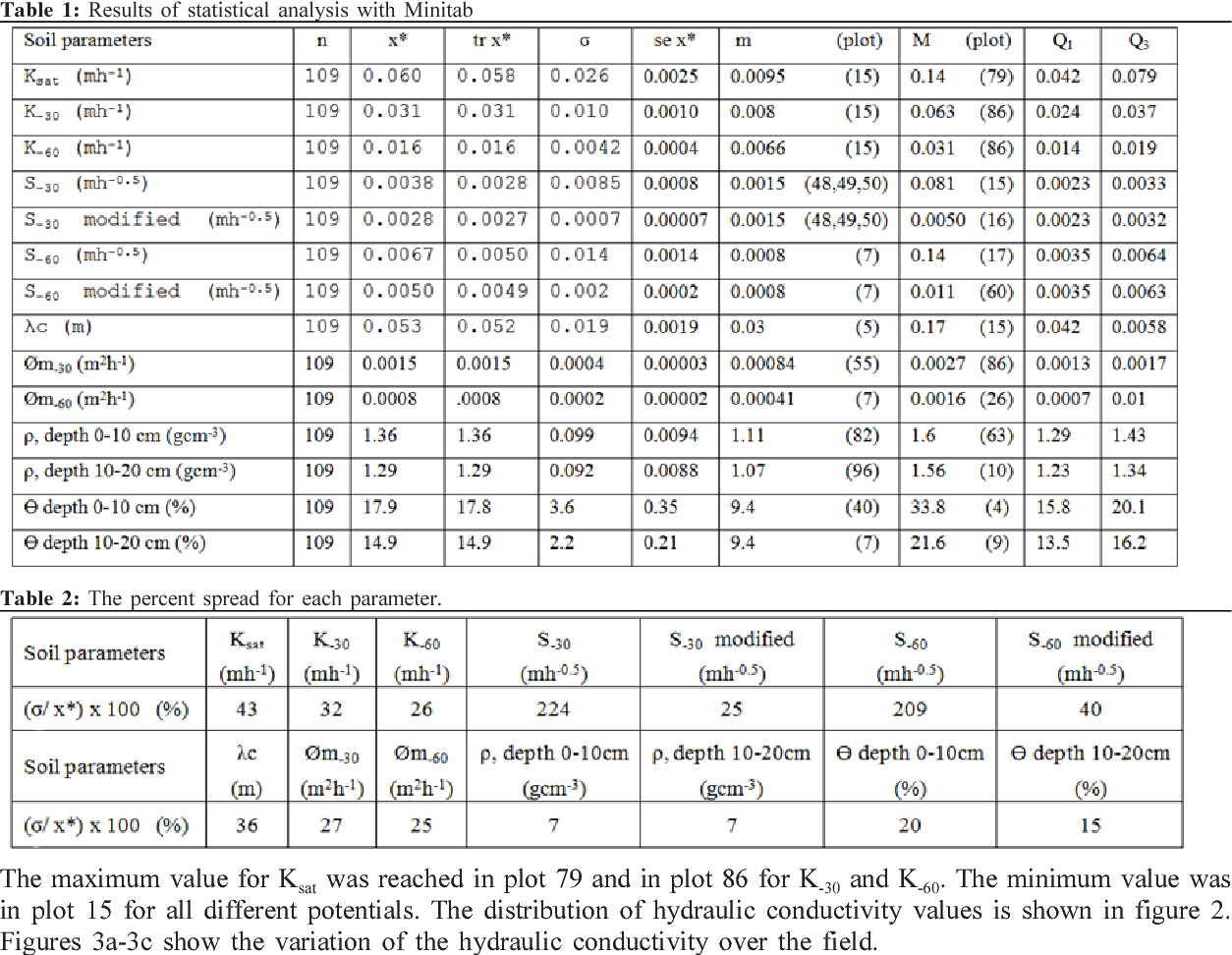 PDF] Spatial Analysis of Infiltration Experiment - Semantic