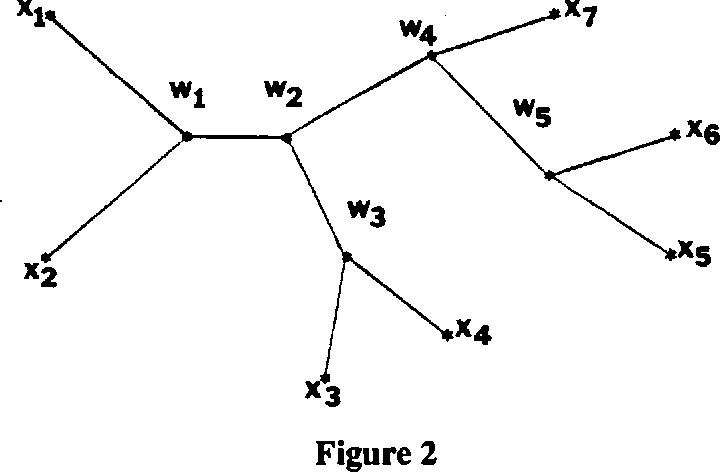 Figure 2 for Structuring Causal Tree Models with Continuous Variables