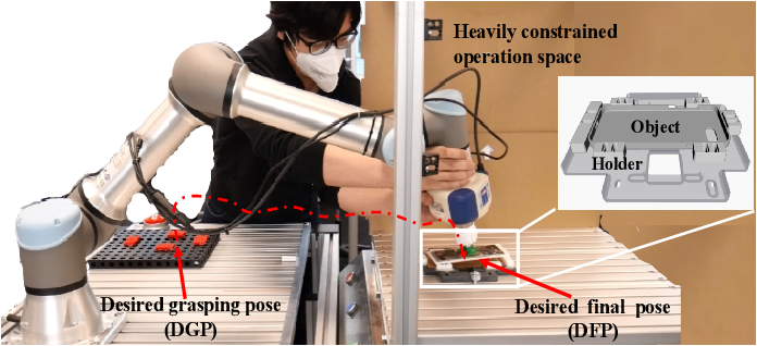 Figure 4 for Combining Learning from Demonstration with Learning by Exploration to Facilitate Contact-Rich Tasks