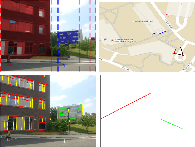 Figure 3 for Semantic Image Based Geolocation Given a Map