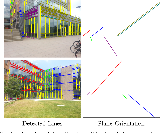 Figure 4 for Semantic Image Based Geolocation Given a Map