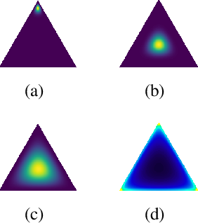 Figure 1 for Out-of-distribution detection in satellite image classification