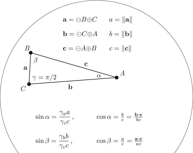 Einstein's velocity addition law and its hyperbolic geometry