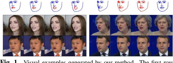 Figure 1 for LandmarkGAN: Synthesizing Faces from Landmarks