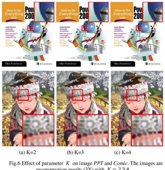 Figure 1 for Fast single image super-resolution based on sigmoid transformation
