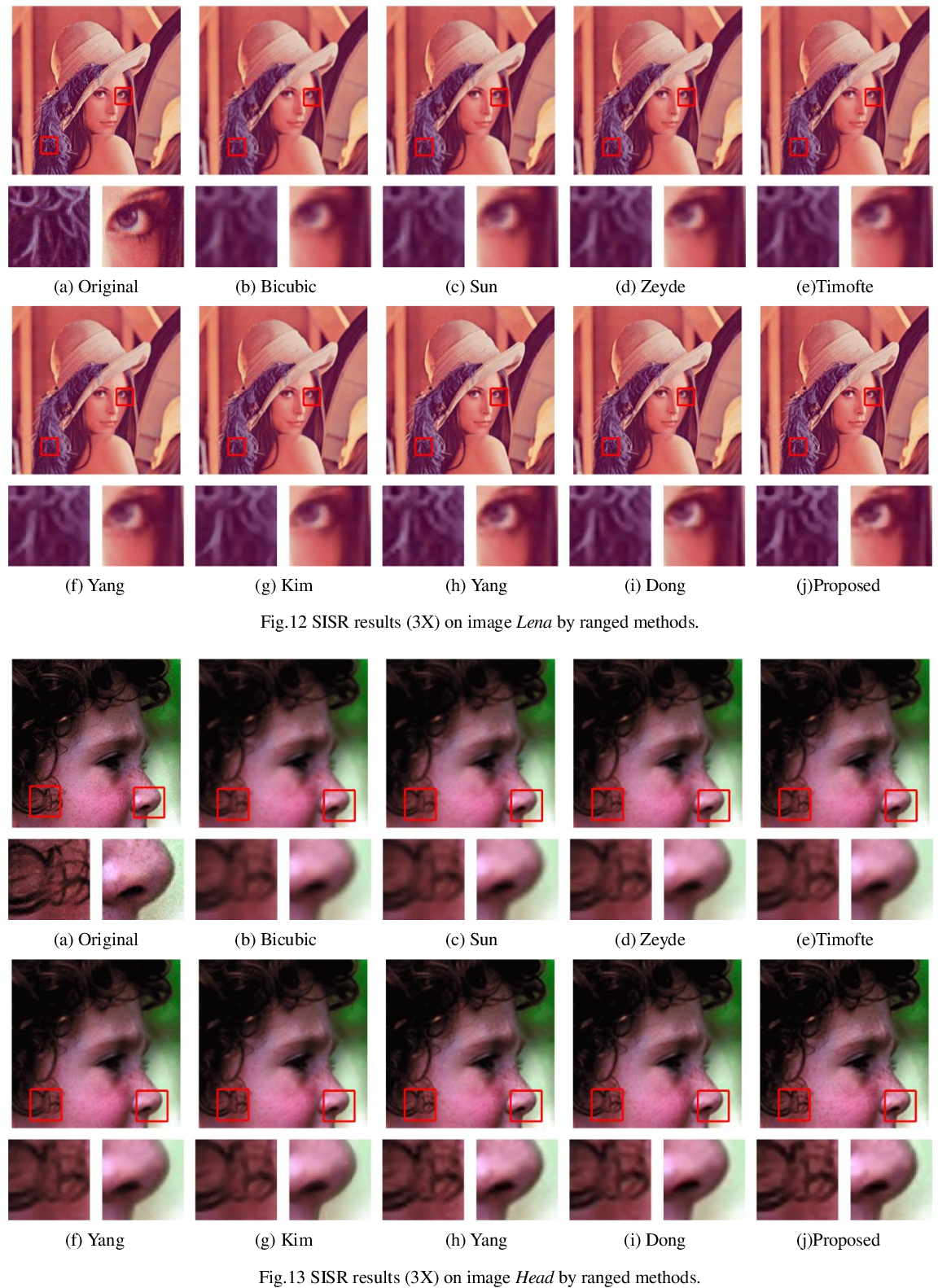 Figure 4 for Fast single image super-resolution based on sigmoid transformation