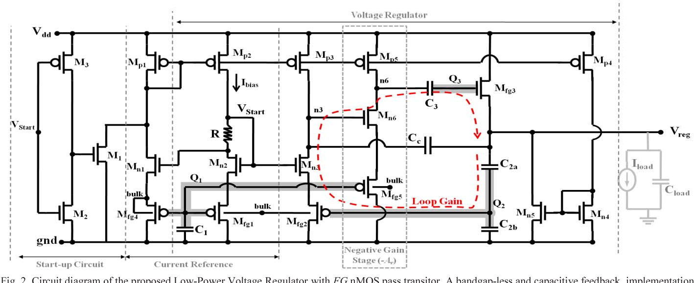A 1a Linear Regulator With Programmable Nmos Pass Device Semantic Micropower Voltage In The Battery Charger Circuit Scholar