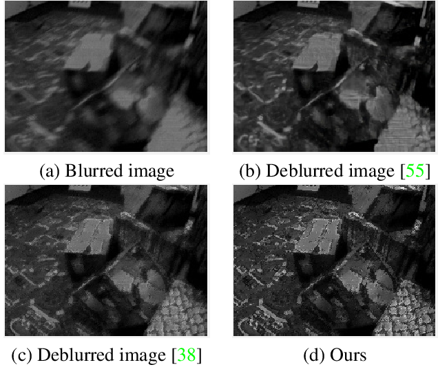 Figure 2 for Single Image Optical Flow Estimation with an Event Camera