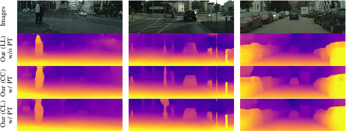 Figure 2 for Self-supervised Depth Estimation Leveraging Global Perception and Geometric Smoothness Using On-board Videos