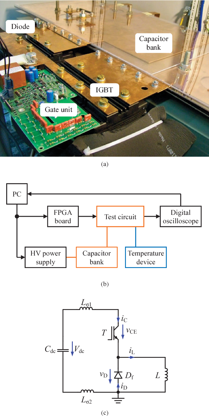 Figure 1 From Characterization Of A New 65 Kv 1000a Sic Diode For How To Buildan Igbt Inverter Testerdiagram Test Bench Experimental Setup Photo B Block