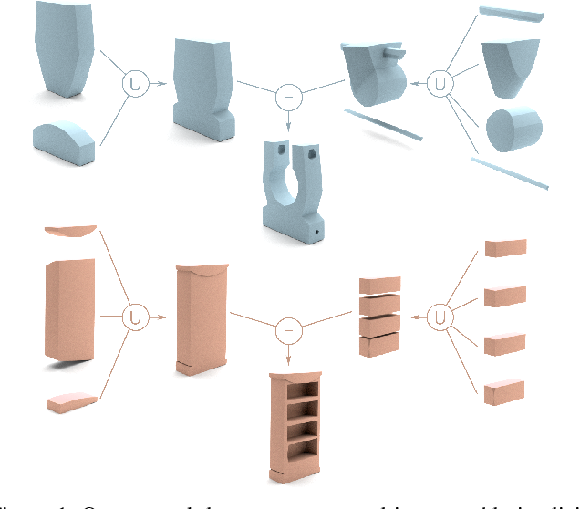 Figure 1 for CAPRI-Net: Learning Compact CAD Shapes with Adaptive Primitive Assembly