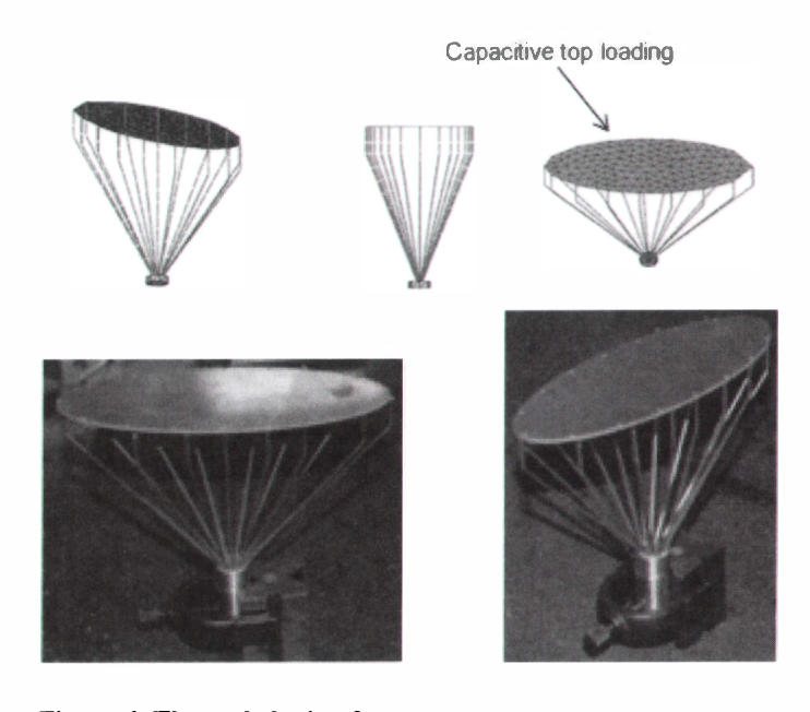 Figure 6 from Wire-Frame Monocone Antenna for Direction-Finding