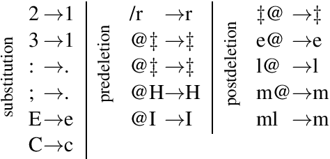 Figure 1 for Nonsymbolic Text Representation