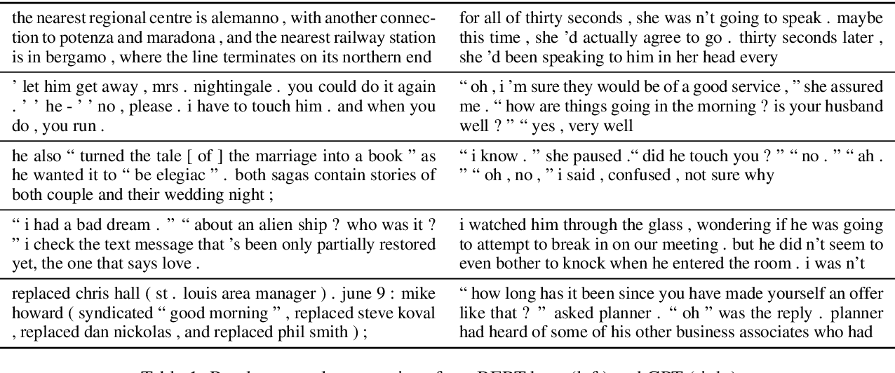 Figure 1 for BERT has a Mouth, and It Must Speak: BERT as a Markov Random Field Language Model