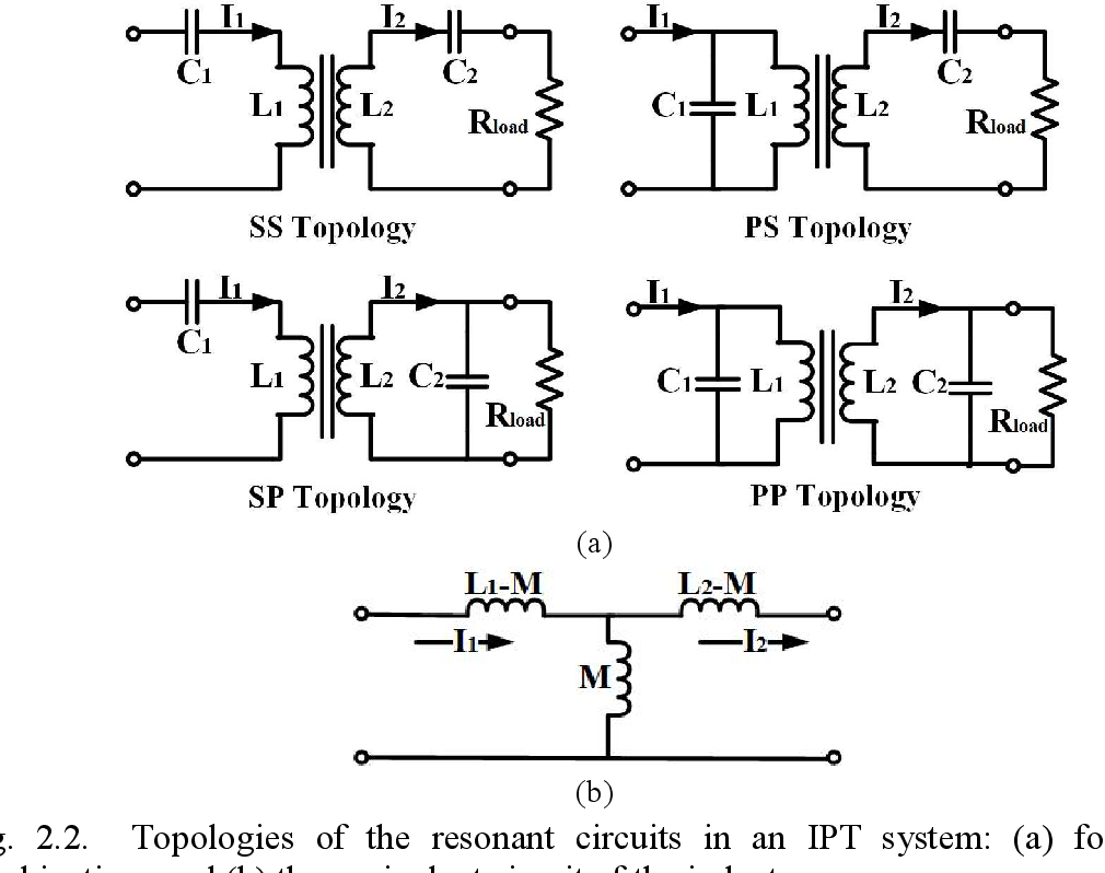 PDF] Design of a universal inductive charging system for electric