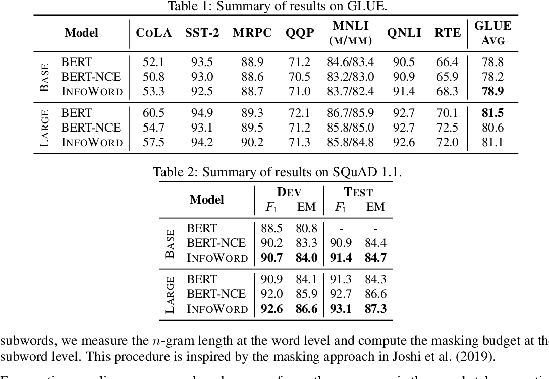 Figure 2 for A Mutual Information Maximization Perspective of Language Representation Learning