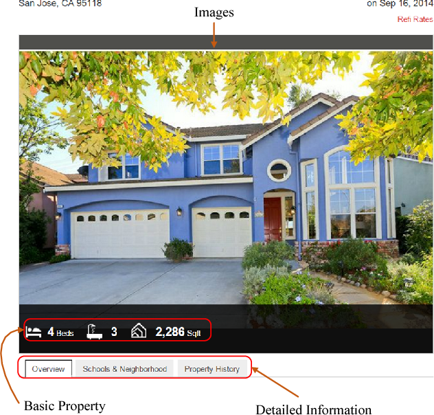Figure 1 for Image Based Appraisal of Real Estate Properties