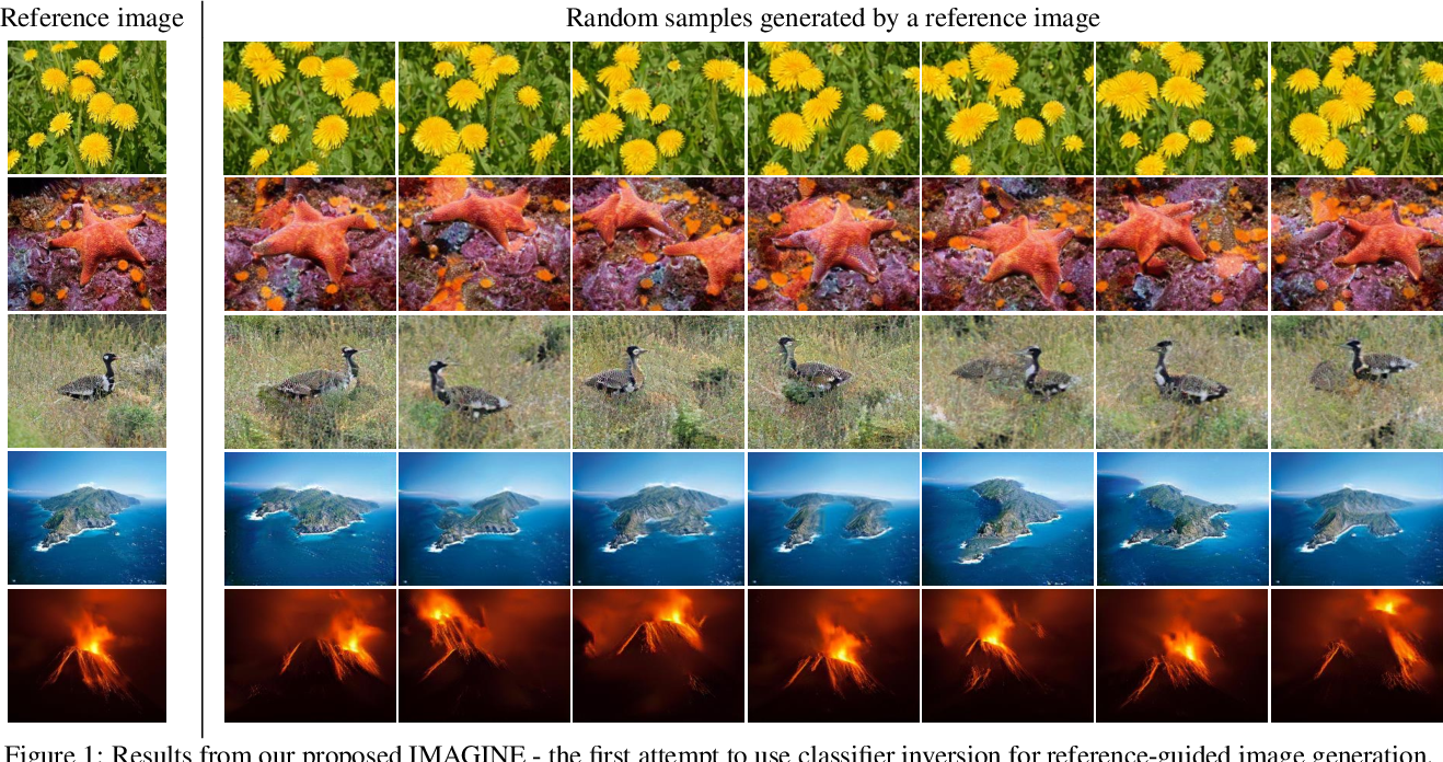 Figure 1 for IMAGINE: Image Synthesis by Image-Guided Model Inversion