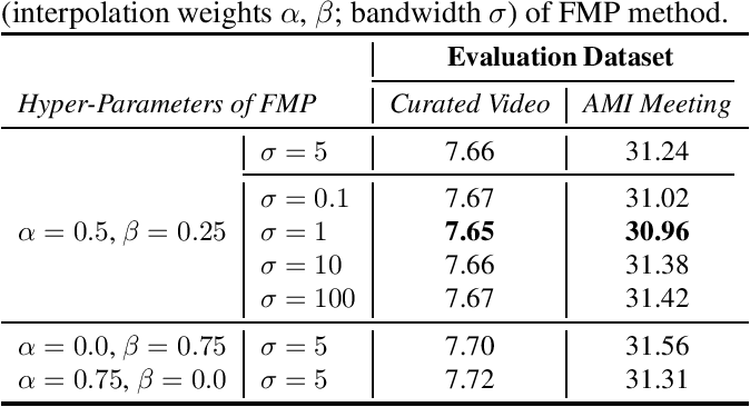 Figure 3 for Federated Marginal Personalization for ASR Rescoring