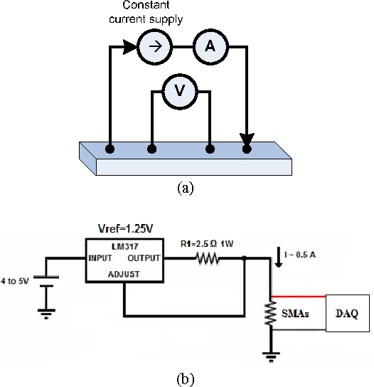 Investigation of small electrical resistance of NiTi shape