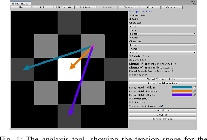 Figure 1 for Tension Space Analysis for Emergent Narrative
