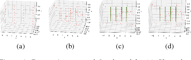 Figure 1 for Geometric Multi-Model Fitting by Deep Reinforcement Learning