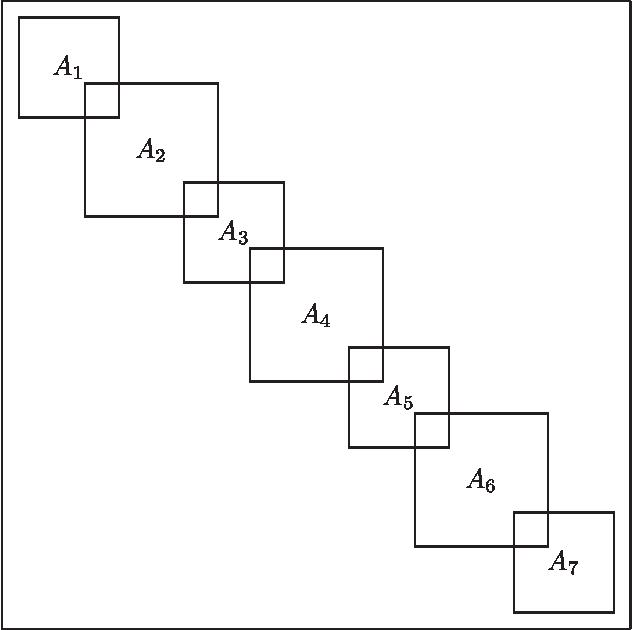 2 Parallel Preconditioners Block-jacobi Preconditioners Overlapping ...