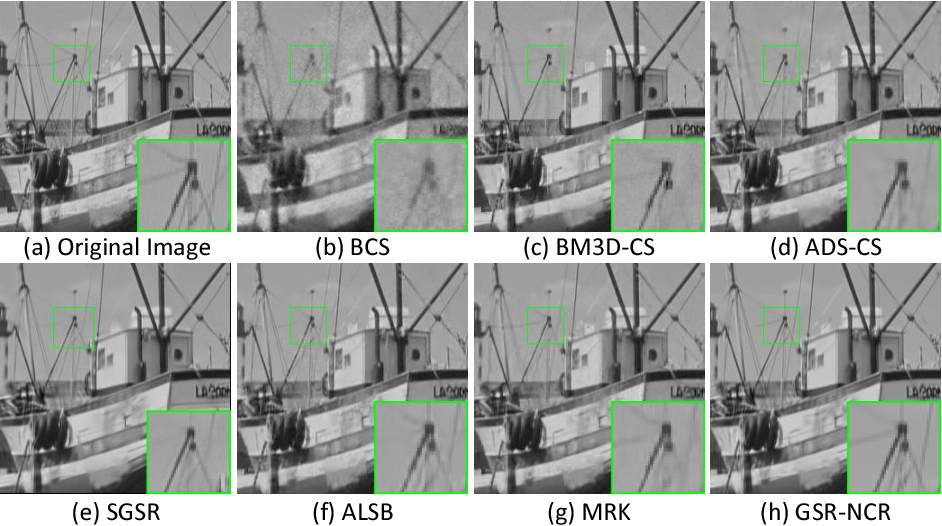 Figure 4 for Group-based Sparse Representation for Image Compressive Sensing Reconstruction with Non-Convex Regularization