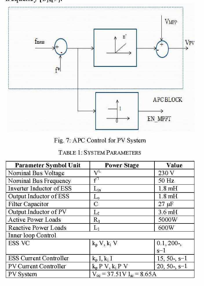 Figure 7 From Power Flow Control In Low Voltage Ac Microgrid Using