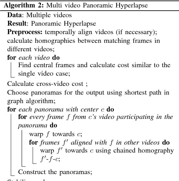Figure 2 for EgoSampling: Wide View Hyperlapse from Egocentric Videos