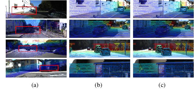 Figure 3 for Lidar and Camera Self-Calibration using CostVolume Network