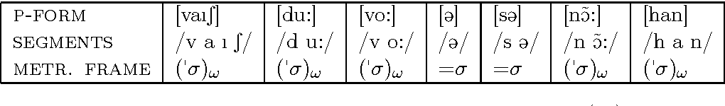 Table 4.4: P-form entries corresponding to example (55).