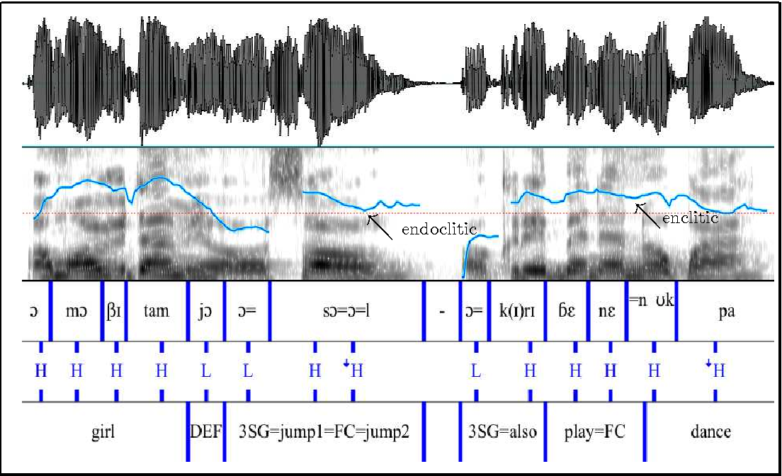 Figure 5.9: Speech signal for (73): 'The girl jumped and danced.'