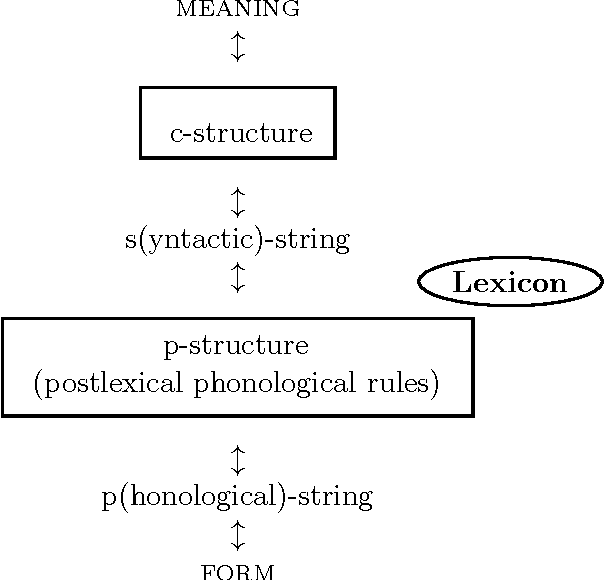 Figure 5.11: Arrangement of modules as assumed in this thesis.