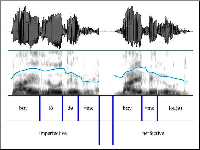 Figure 6.2: Speech signal for (93a) and (93b): bαylod@+me.