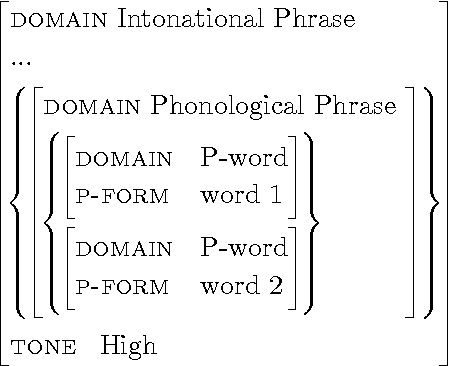 Figure 2.15: P-structure representation in Butt and King (1998, simplified).