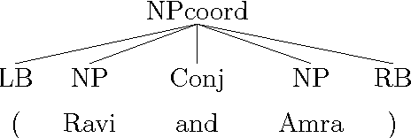 Figure 2.17: Prosodically bracketed input to syntactic structure (Bögel et al. 2009).