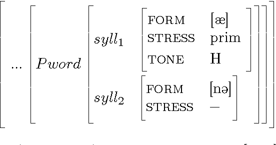 Figure 3.6: A possible AVM-representation of [æn@] 'Anna'.