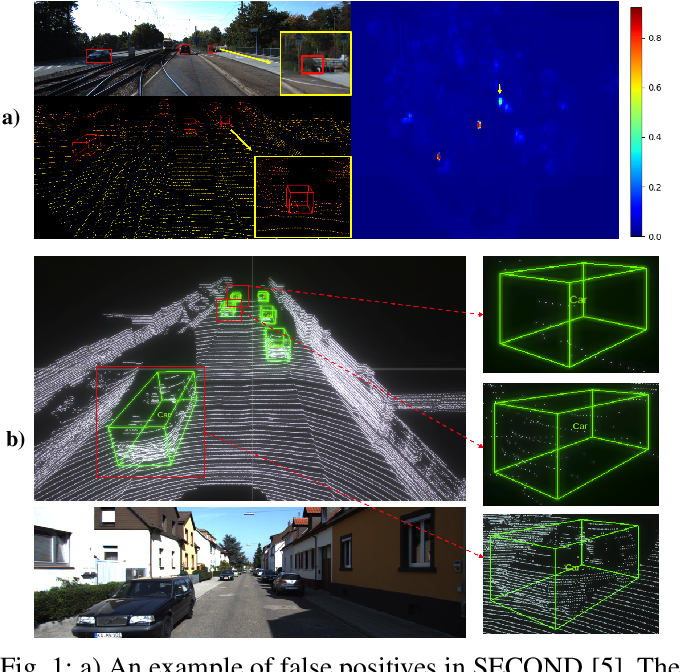 Figure 1 for SegVoxelNet: Exploring Semantic Context and Depth-aware Features for 3D Vehicle Detection from Point Cloud